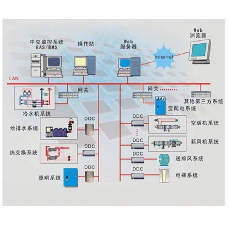 楼宇对讲系统佳得宝非可视配电插锁接线图
