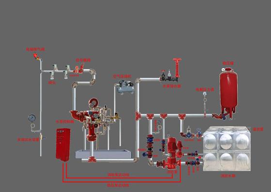 统中用于排气的电磁阀