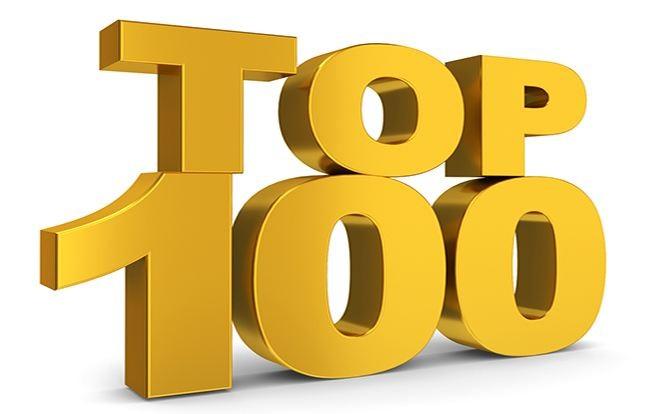 1-5月中国房企销售TOP100排行榜,已经有6家破千亿了